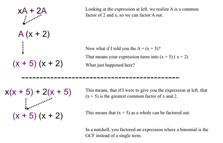 Ch 7 8 with this method of factoring and your knowledge of factoring simple polynomials you can factor even termed polynomials by grouping the terms into ccuart Gallery
